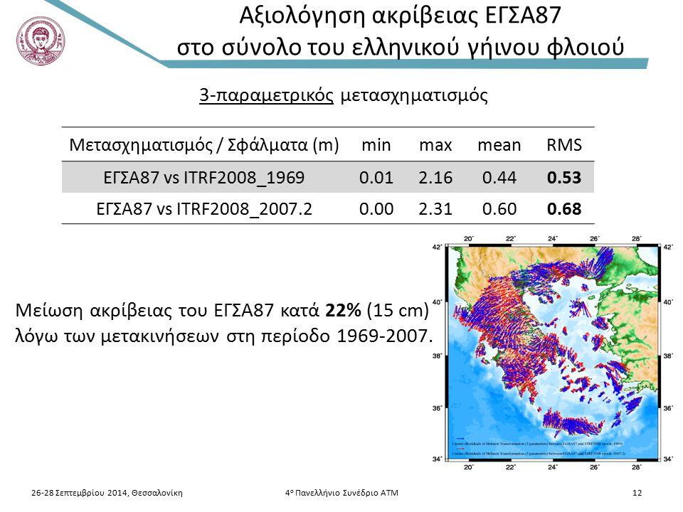 Αξιολόγηση ακρίβειας ΕΓΣΑ87 στο σύνολο του ελληνικού γήινου φλοιού 26-28 Σεπτεμβρίου 2014, Θεσσαλονίκη4 ο Πανελλήνιο Συνέδριο ΑΤΜ12 Μετασχηματισμός / Σφάλματα (m)minmaxmeanRMS ΕΓΣΑ87 vs ITRF2008_19690.012.160.440.53 ΕΓΣΑ87 vs ITRF2008_2007.20.002.310.600.68 3-παραμετρικός μετασχηματισμός Μείωση ακρίβειας του ΕΓΣΑ87 κατά 22% (15 cm) λόγω των μετακινήσεων στη περίοδο 1969-2007.