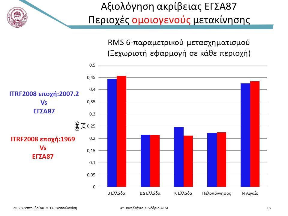 26-28 Σεπτεμβρίου 2014, Θεσσαλονίκη4 ο Πανελλήνιο Συνέδριο ΑΤΜ13 Αξιολόγηση ακρίβειας ΕΓΣΑ87 Περιοχές ομοιογενούς μετακίνησης RMS 6-παραμετρικού μετασχηματισμού (Ξεχωριστή εφαρμογή σε κάθε περιοχή) IΤRF2008 εποχή:2007.2 Vs ΕΓΣΑ87 IΤRF2008 εποχή:1969 Vs ΕΓΣΑ87