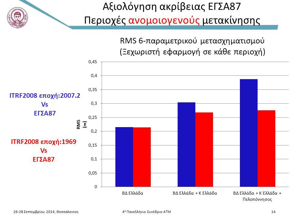 26-28 Σεπτεμβρίου 2014, Θεσσαλονίκη4 ο Πανελλήνιο Συνέδριο ΑΤΜ14 Αξιολόγηση ακρίβειας ΕΓΣΑ87 Περιοχές ανομοιογενούς μετακίνησης RMS 6-παραμετρικού μετασχηματισμού (Ξεχωριστή εφαρμογή σε κάθε περιοχή) IΤRF2008 εποχή:2007.2 Vs ΕΓΣΑ87 IΤRF2008 εποχή:1969 Vs ΕΓΣΑ87