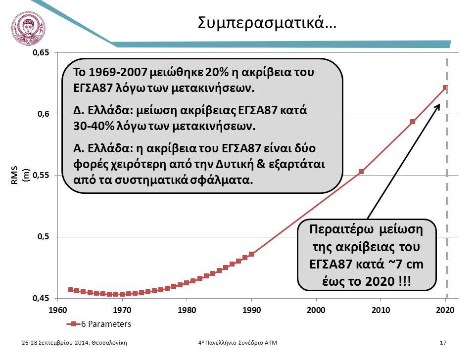 Το 1969-2007 μειώθηκε 20% η ακρίβεια του ΕΓΣΑ87 λόγω των μετακινήσεων. Δ. Ελλάδα: μείωση ακρίβειας ΕΓΣΑ87 κατά 30-40% λόγω των μετακινήσεων. Α. Ελλάδα