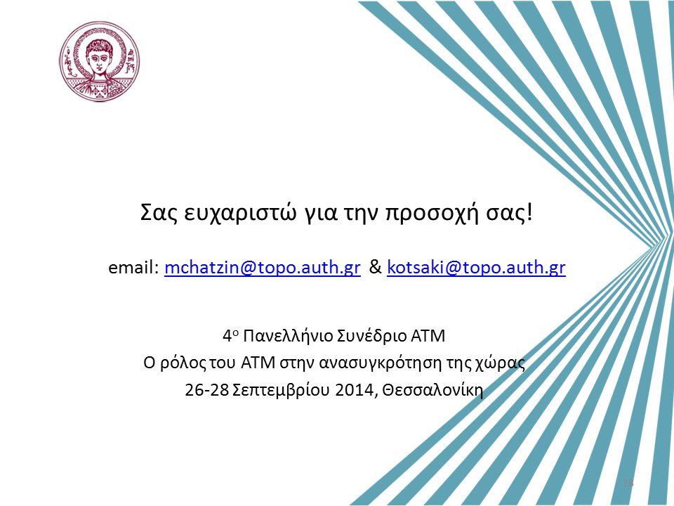 Σας ευχαριστώ για την προσοχή σας! email: mchatzin@topo.auth.gr & kotsaki@topo.auth.grmchatzin@topo.auth.grkotsaki@topo.auth.gr 18 4 ο Πανελλήνιο Συνέ