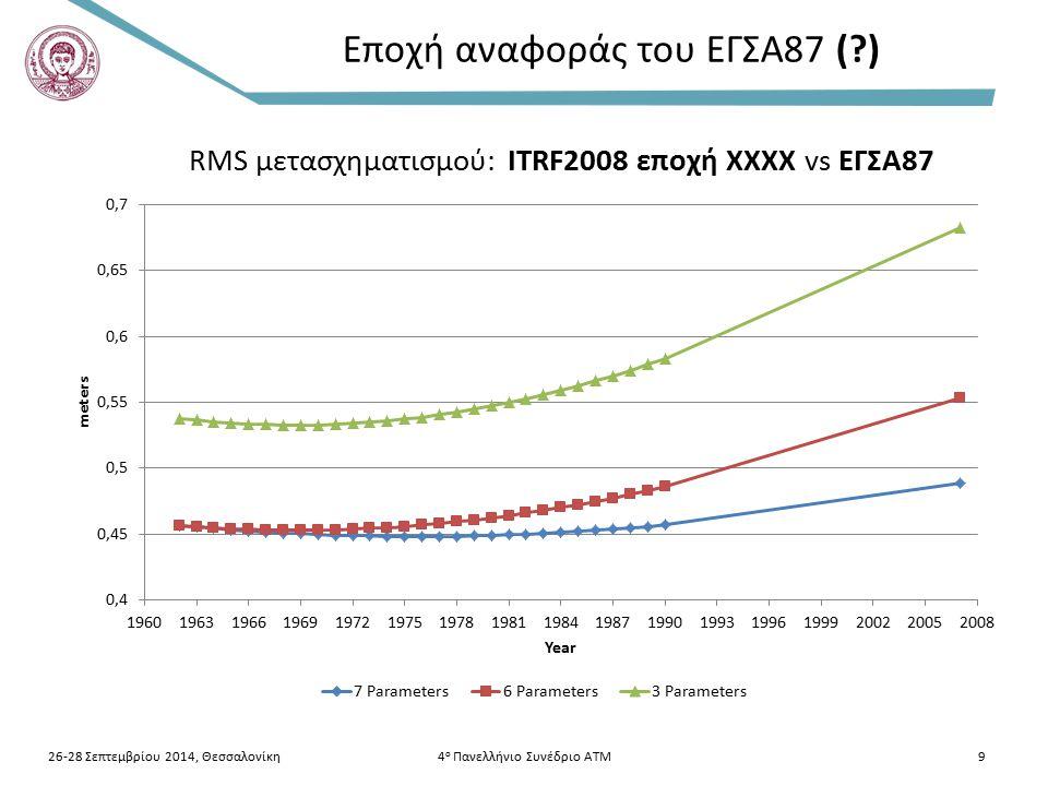 Εποχή αναφοράς του ΕΓΣΑ87 (?) 26-28 Σεπτεμβρίου 2014, Θεσσαλονίκη4 ο Πανελλήνιο Συνέδριο ΑΤΜ9 RMS μετασχηματισμού: ITRF2008 εποχή ΧΧΧΧ vs ΕΓΣΑ87