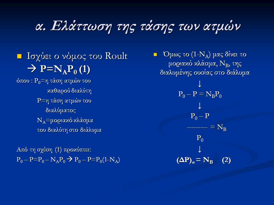 α. Ελάττωση της τάσης των ατμών Ισχύει ο νόμος του Roult  Ρ=Ν Α Ρ 0 (1) Ισχύει ο νόμος του Roult  Ρ=Ν Α Ρ 0 (1) όπου : Ρ 0 =η τάση ατμών του καθαρού