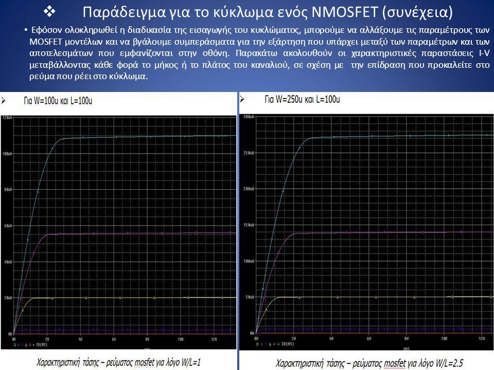  Παράδειγμα για το κύκλωμα ενός NMOSFET (συνέχεια) 11 Εφόσον ολοκληρωθεί η διαδικασία της εισαγωγής του κυκλώματος, μπορούμε να αλλάξουμε τις παραμέτ