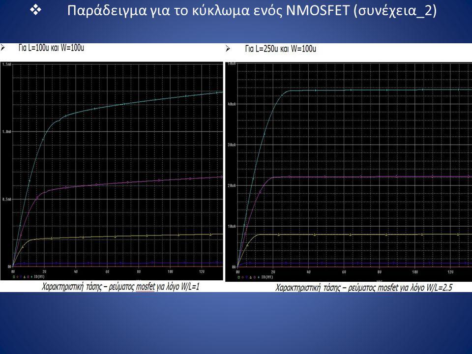  Παράδειγμα για το κύκλωμα ενός NMOSFET (συνέχεια_2)