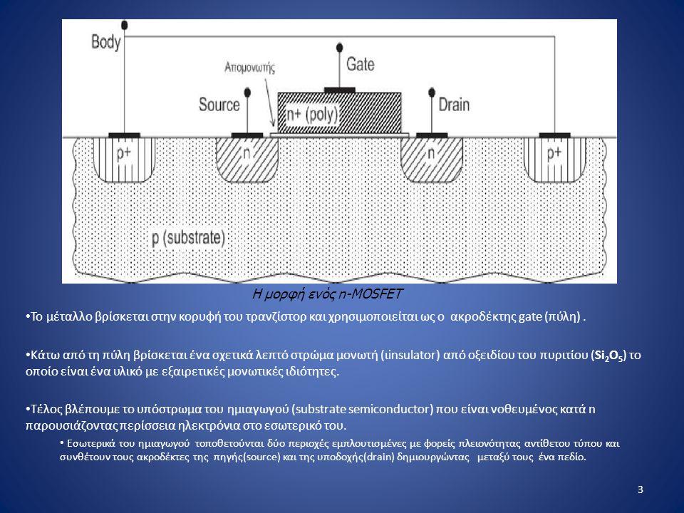 Η μορφή ενός n-MOSFET Το μέταλλο βρίσκεται στην κορυφή του τρανζίστορ και χρησιμοποιείται ως ο ακροδέκτης gate (πύλη). Κάτω από τη πύλη βρίσκεται ένα