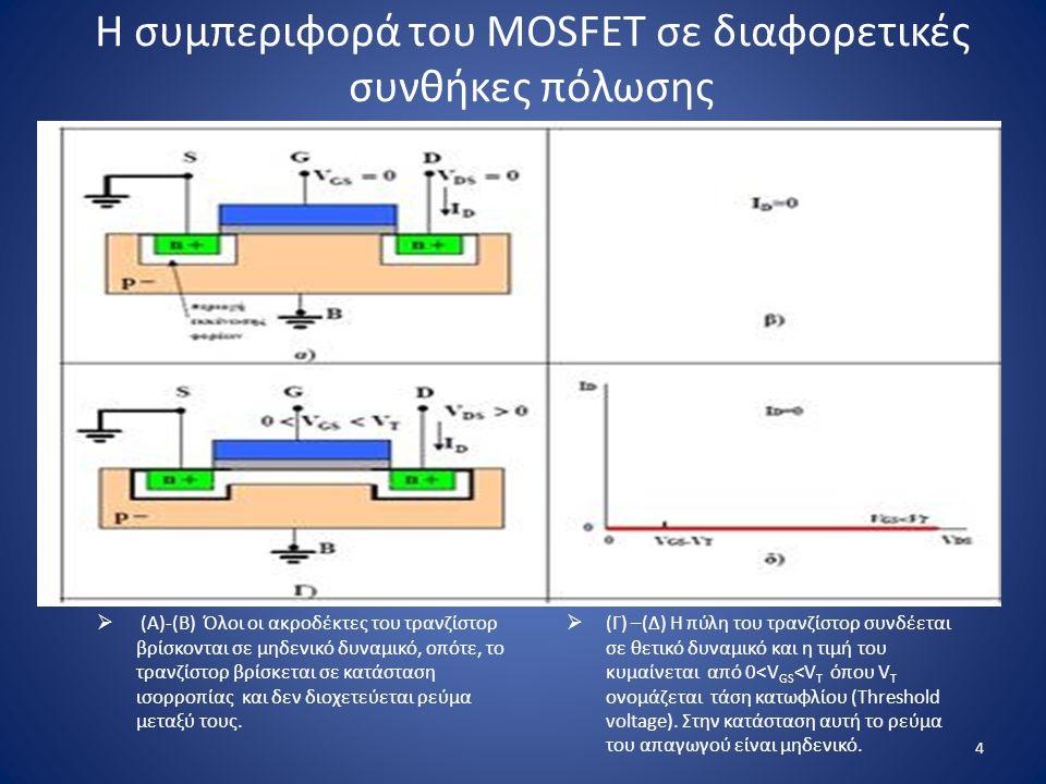 Η συμπεριφορά του MOSFET σε διαφορετικές συνθήκες πόλωσης (συνέχεια)  (Ζ)-(Η) Για συγκεκριμένη τιμή της V GS υπάρχει μια οριακή τιμή της V DS, V DS = V GS - V T όπου το ρεύμα παραμένει σχεδόν σταθερό ανεξάρτητα από την τάση του απαγωγού και λέμε ότι το τρανζίστορ λειτουργεί στην περιοχή του κόρου ( saturation region).