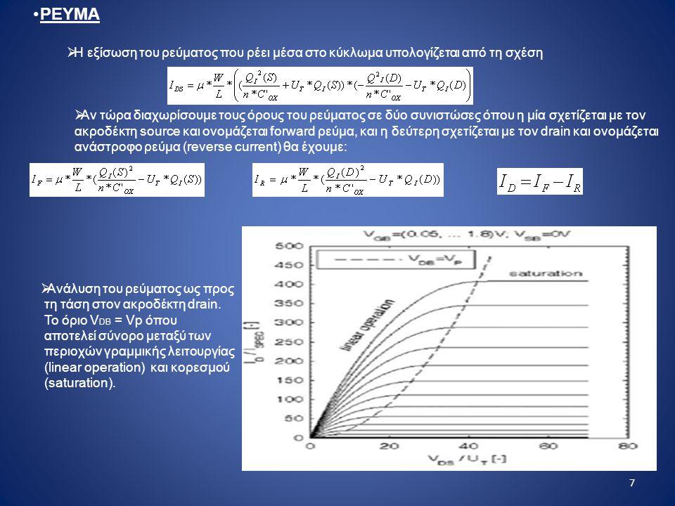 7 ΡΕΥΜΑ  Η εξίσωση του ρεύματος που ρέει μέσα στο κύκλωμα υπολογίζεται από τη σχέση  Αν τώρα διαχωρίσουμε τους όρους του ρεύματος σε δύο συνιστώσες