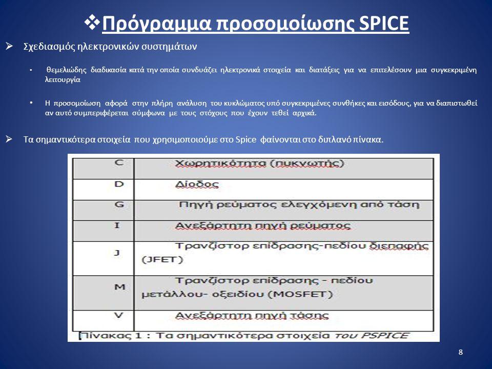  ΔΙΑΔΙΚΑΣΙΑ ΧΡΗΣΗΣ ΤΟΥ SPICE O χρήστης του SPICE ακολουθεί την παρακάτω διαδικασία: α) Δημιουργεί ένα αρχείο εισόδου (source file) στο οποίο περιγράφει το κύκλωμα για το οποίο θα γίνει ανάλυση ή προσομοίωση.
