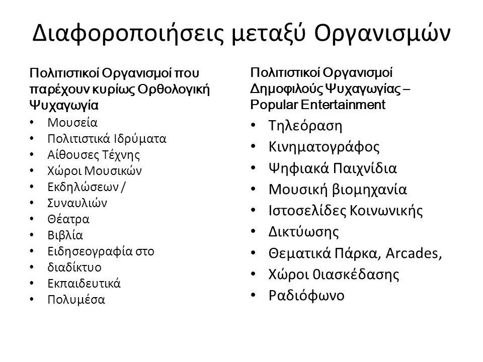 Διαφοροποιήσεις μεταξύ Οργανισμών Πολιτιστικοί Οργανισμοί που παρέχουν κυρίως Ορθολογική Ψυχαγωγία Μουσεία Πολιτιστικά Ιδρύματα Αίθουσες Τέχνης Χώροι Μουσικών Εκδηλώσεων / Συναυλιών Θέατρα Βιβλία Ειδησεογραφία στο διαδίκτυο Εκπαιδευτικά Πολυμέσα Πολιτιστικοί Οργανισμοί Δημοφιλούς Ψυχαγωγίας – Popular Entertainment Τηλεόραση Κινηματογράφος Ψηφιακά Παιχνίδια Μουσική βιομηχανία Ιστοσελίδες Κοινωνικής Δικτύωσης Θεματικά Πάρκα, Arcades, Χώροι 0ιασκέδασης Ραδιόφωνο