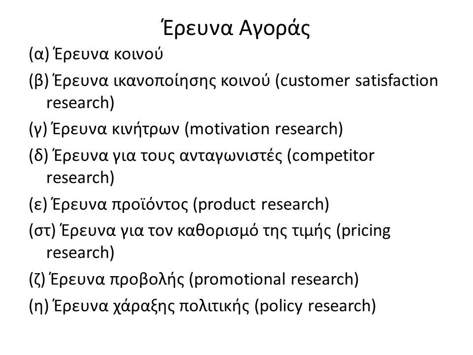 Έρευνα Αγοράς (α) Έρευνα κοινού (β) Έρευνα ικανοποίησης κοινού (customer satisfaction research) (γ) Έρευνα κινήτρων (motivation research) (δ) Έρευνα για τους ανταγωνιστές (competitor research) (ε) Έρευνα προϊόντος (product research) (στ) Έρευνα για τον καθορισμό της τιμής (pricing research) (ζ) Έρευνα προβολής (promotional research) (η) Έρευνα χάραξης πολιτικής (policy research)