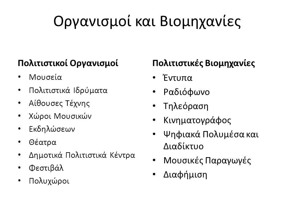 Χαρακτηριστικά των Πολιτιστικών Αγαθών/Εμπειριών (α) Αϋλότητα (β) Αδιαχώριστο παραγωγής και κατανάλωσης (γ) Ετερογένεια (δ) Αναλωσιμότητα