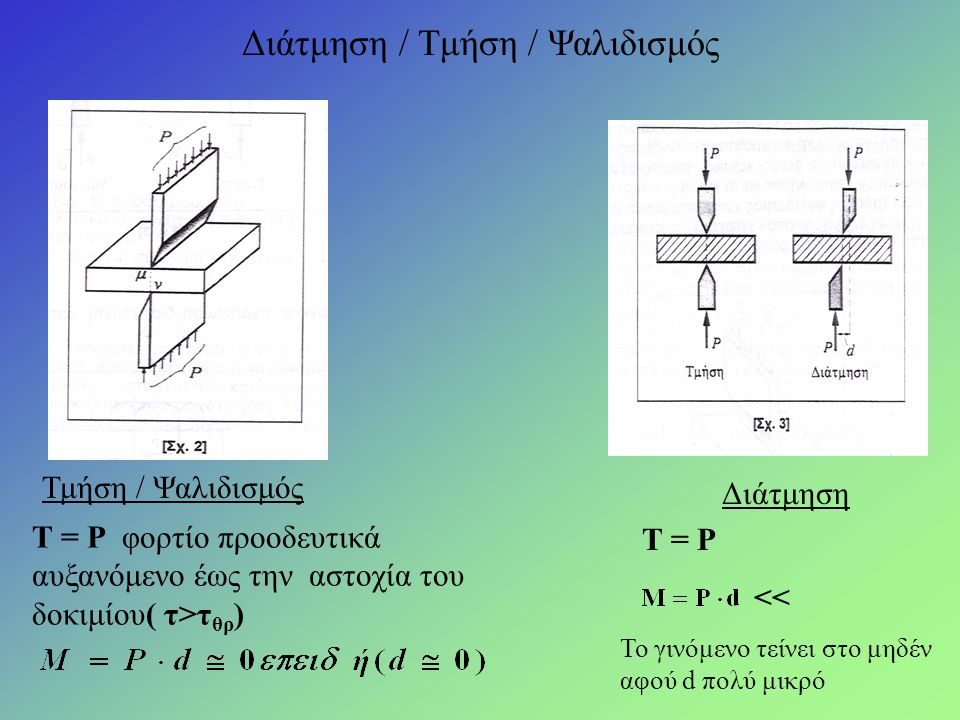 Διάτμηση / Τμήση / Ψαλιδισμός Διάτμηση Τμήση / Ψαλιδισμός Τ = P << T = P φορτίο προοδευτικά αυξανόμενο έως την αστοχία του δοκιμίου( τ>τ θρ ) Το γινόμ