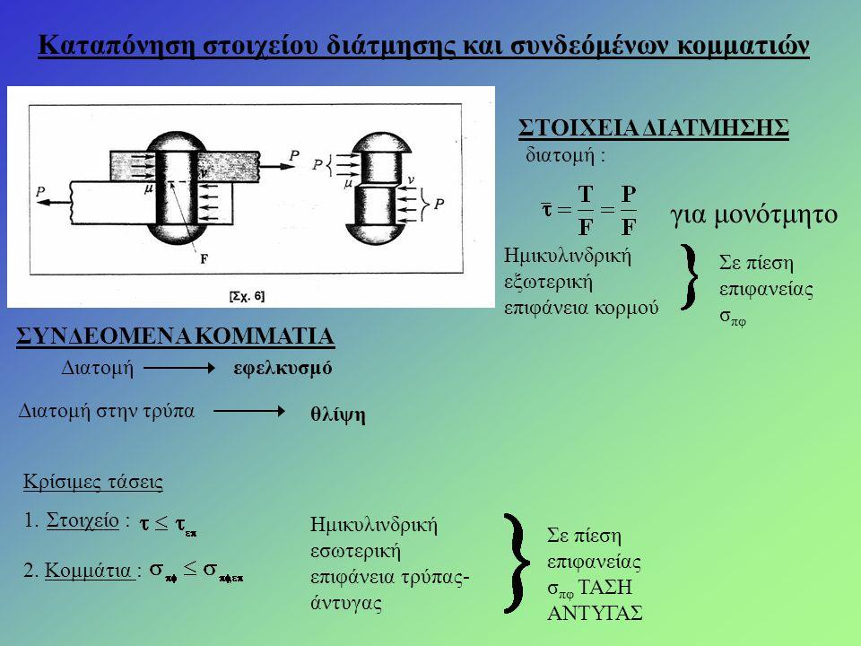 Καταπόνηση στοιχείου διάτμησης και συνδεόμένων κομματιών ΣΤΟΙΧΕΙΑ ΔΙΑΤΜΗΣΗΣ διατομή : για μονότμητο Ημικυλινδρική εξωτερική επιφάνεια κορμού Σε πίεση
