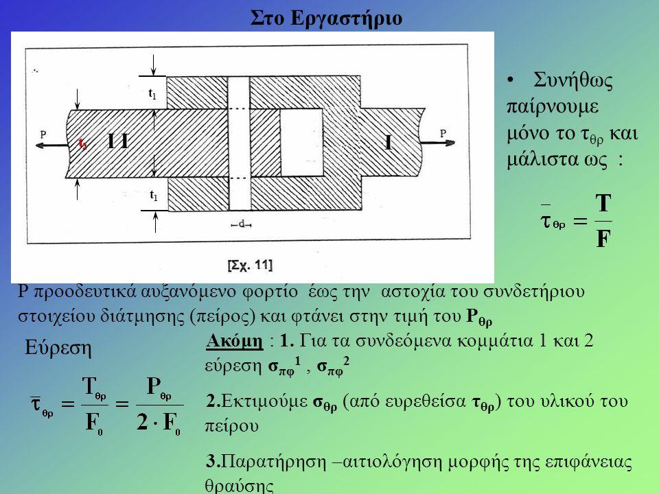 Στο Εργαστήριο t1t1t1t1 t1t1t1t1 t2t2t2t2 I I I P προοδευτικά αυξανόμενο φορτίο έως την αστοχία του συνδετήριου στοιχείου διάτμησης (πείρος) και φτάνε