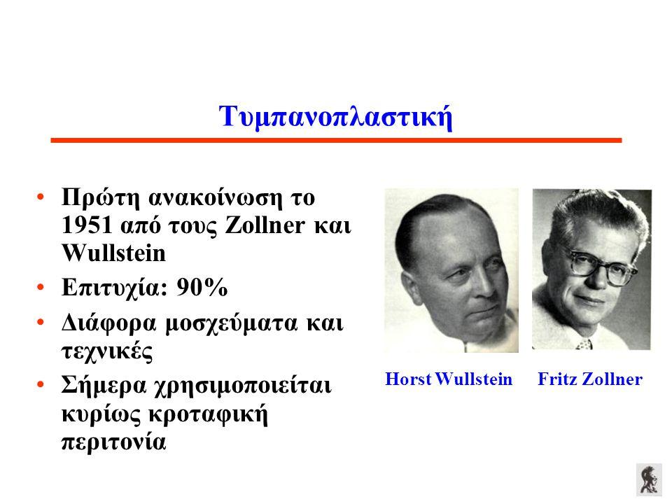 Τυμπανοπλαστική Πρώτη ανακοίνωση το 1951 από τους Zollner και Wullstein Επιτυχία: 90% Διάφορα μοσχεύματα και τεχνικές Σήμερα χρησιμοποιείται κυρίως κρ