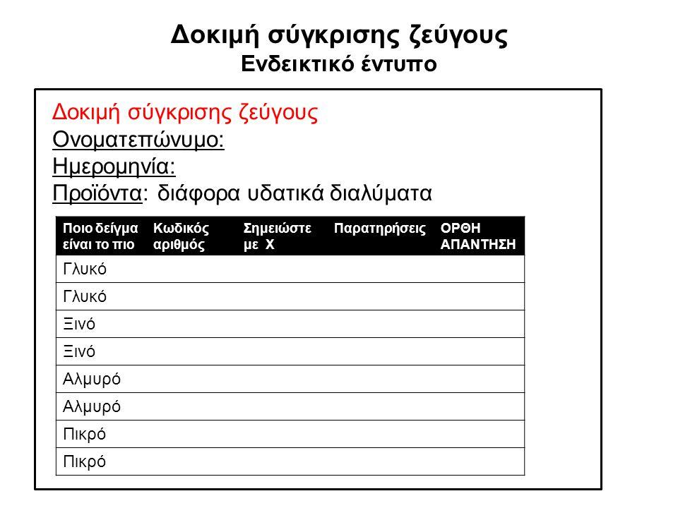 Δοκιμή σύγκρισης ζεύγους Ενδεικτικό έντυπο Δοκιμή σύγκρισης ζεύγους Ονοματεπώνυμο: Ημερομηνία: Προϊόντα: διάφορα υδατικά διαλύματα Ποιο δείγμα είναι το πιο Κωδικός αριθμός Σημειώστε με X ΠαρατηρήσειςΟΡΘΗ ΑΠΑΝΤΗΣΗ Γλυκό Ξινό Αλμυρό Πικρό