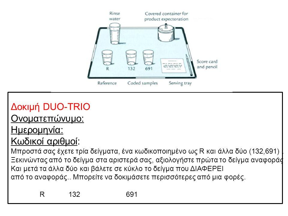 Δοκιμή DUO-TRIO Ονοματεπώνυμο: Ημερομηνία: Κωδικοί αριθμοί: Μπροστά σας έχετε τρία δείγματα, ένα κωδικοποιημένο ως R και άλλα δύο (132,691). Ξεκινώντα