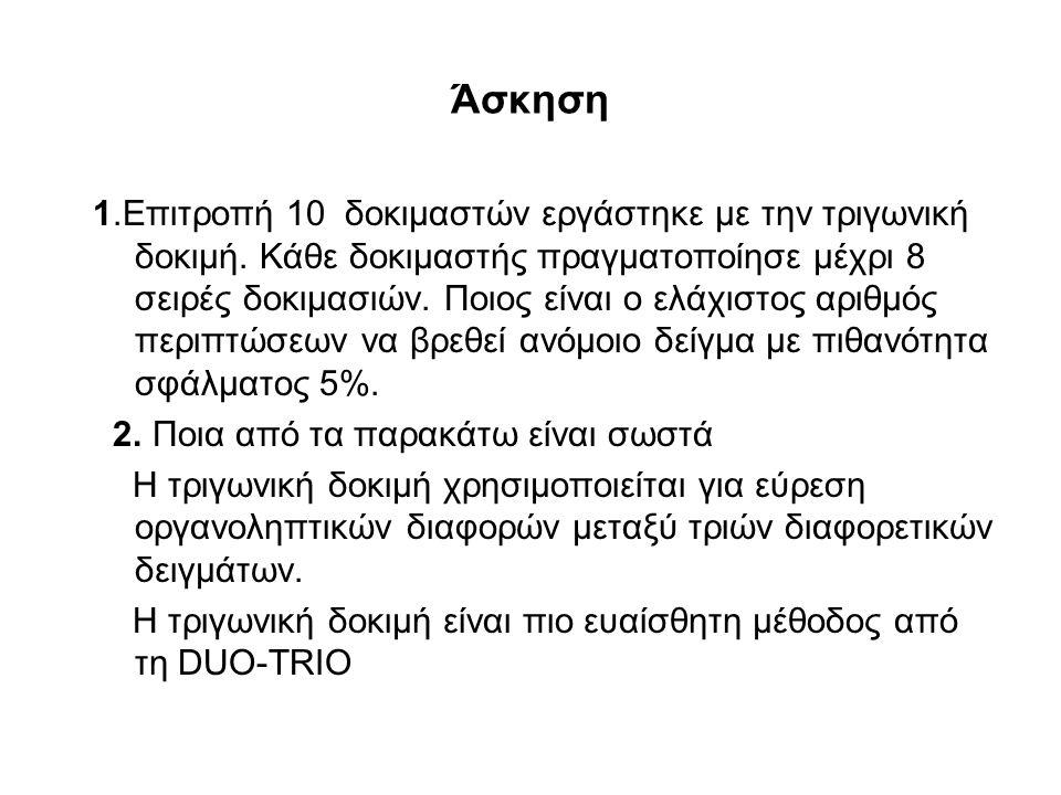 Άσκηση 1.Επιτροπή 10 δοκιμαστών εργάστηκε με την τριγωνική δοκιμή.