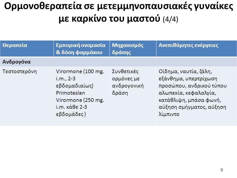 Ορμονοθεραπεία σε μετεμμηνοπαυσιακές γυναίκες με καρκίνο του μαστού (4/4) 9 ΘεραπείαΕμπορική ονομασία & δόση φαρμάκου Μηχανισμός δράσης Ανεπιθύμητες ενέργειες Ανδρογόνα ΤεστοστερόνηVirormone (100 mg.