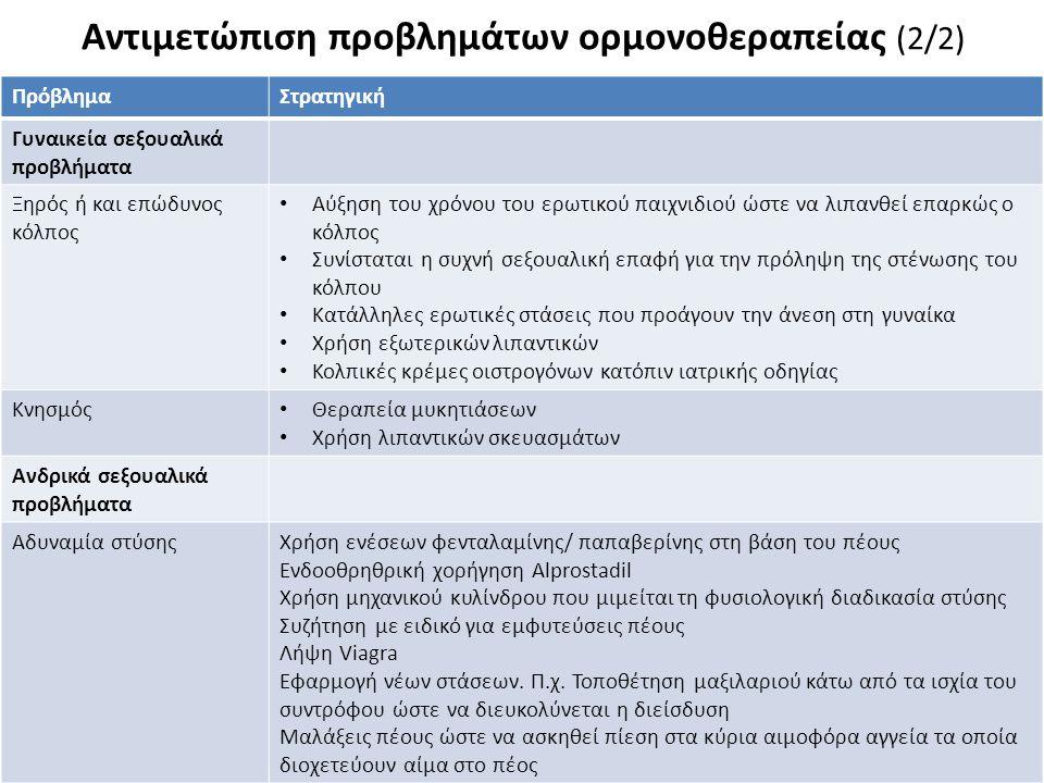 Αντιμετώπιση προβλημάτων ορμονοθεραπείας (2/2) 17 ΠρόβλημαΣτρατηγική Γυναικεία σεξουαλικά προβλήματα Ξηρός ή και επώδυνος κόλπος Αύξηση του χρόνου του
