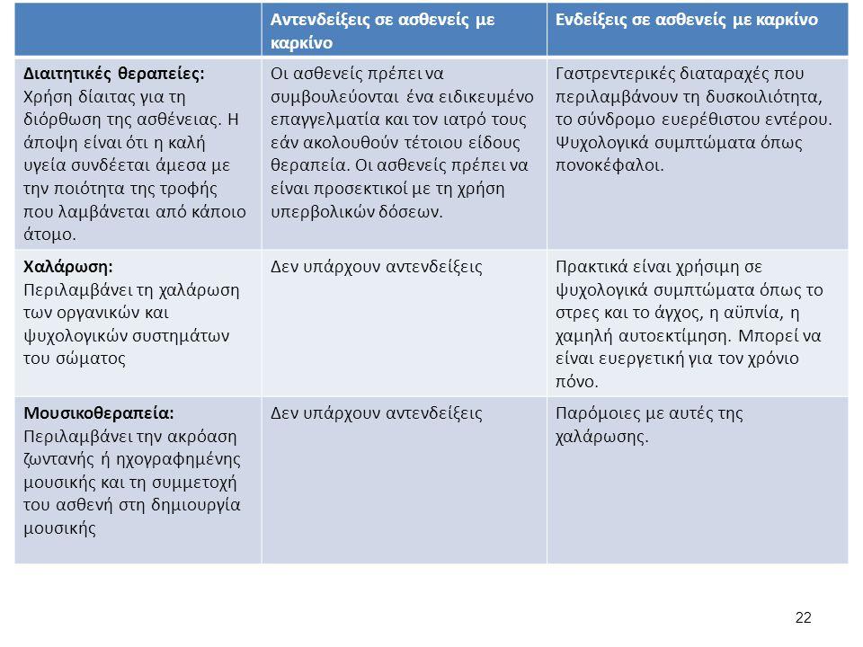22 Αντενδείξεις σε ασθενείς με καρκίνο Ενδείξεις σε ασθενείς με καρκίνο Διαιτητικές θεραπείες: Χρήση δίαιτας για τη διόρθωση της ασθένειας.