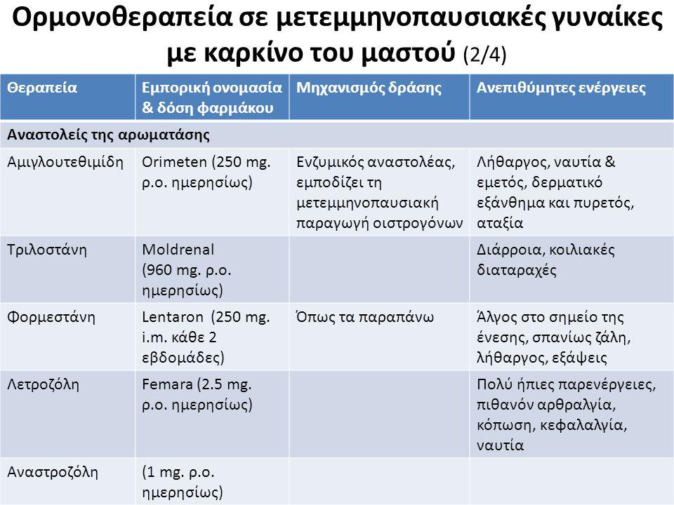 Ορμονοθεραπεία σε μετεμμηνοπαυσιακές γυναίκες με καρκίνο του μαστού (2/4) 7 ΘεραπείαΕμπορική ονομασία & δόση φαρμάκου Μηχανισμός δράσηςΑνεπιθύμητες ενέργειες Αναστολείς της αρωματάσης ΑμιγλουτεθιμίδηOrimeten (250 mg.