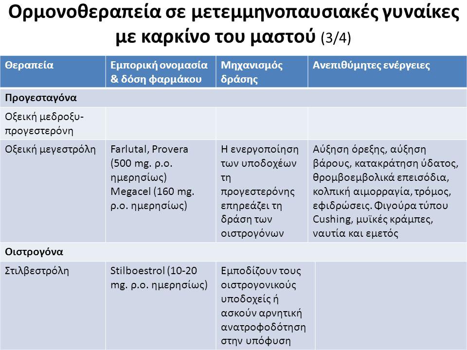 Ορμονοθεραπεία σε μετεμμηνοπαυσιακές γυναίκες με καρκίνο του μαστού (3/4) 8 ΘεραπείαΕμπορική ονομασία & δόση φαρμάκου Μηχανισμός δράσης Ανεπιθύμητες ενέργειες Προγεσταγόνα Οξεική μεδροξυ- προγεστερόνη Οξεική μεγεστρόληFarlutal, Provera (500 mg.