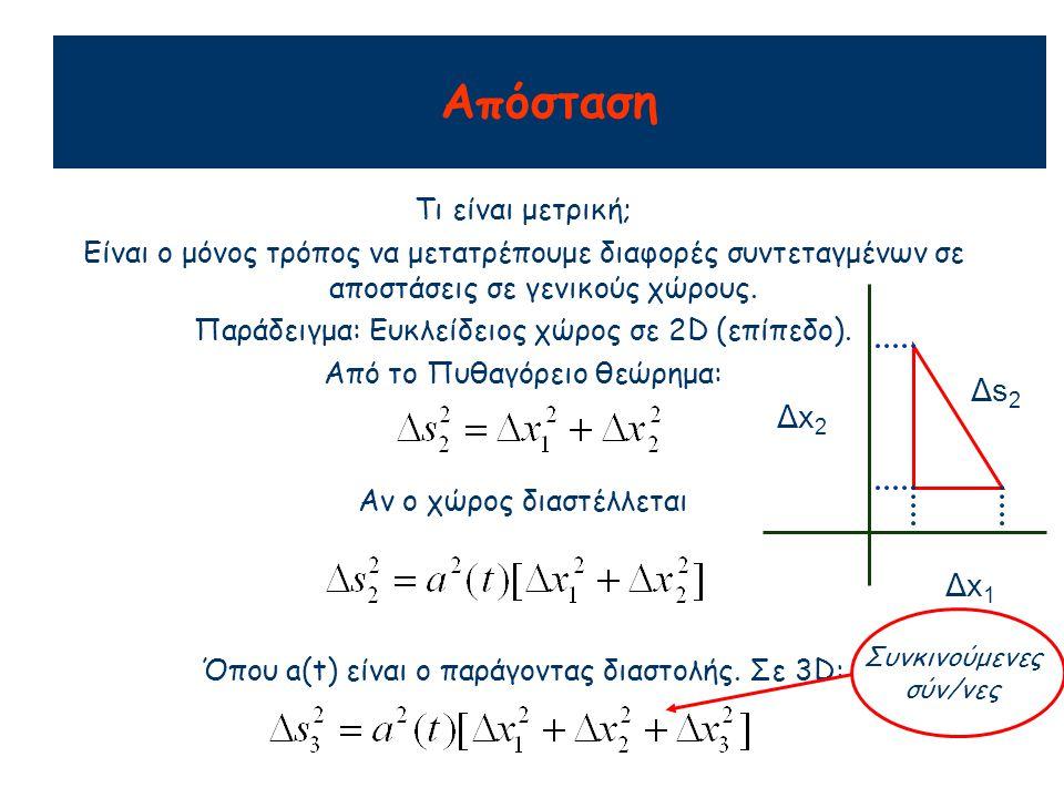 Απόσταση Τι είναι μετρική; Είναι ο μόνος τρόπος να μετατρέπουμε διαφορές συντεταγμένων σε αποστάσεις σε γενικούς χώρους. Παράδειγμα: Ευκλείδειος χώρος