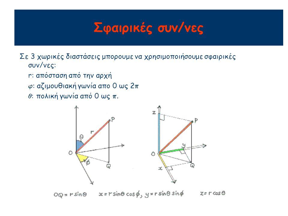 Σφαιρικές συν/νες Σε 3 χωρικές διαστάσεις μπορουμε να χρησιμοποιήσουμε σφαιρικές συν/νες: r: απόσταση από την αρχή  : αζιμουθιακή γωνία απο 0 ως 2   : πολική γωνία από 0 ως .