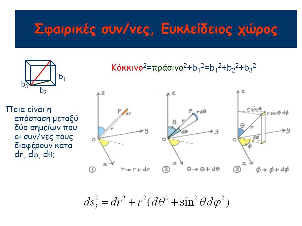 Σφαιρικές συν/νες, Ευκλείδειος χώρος Ποια είναι η απόσταση μεταξύ δύο σημείων που οι συν/νες τους διαφέρουν κατα dr, d , d  ; Κόκκινο 2 = πράσινο 2 +b 1 2 =b 1 2 +b 2 2 +b 3 2 b1b1 b3b3 b2b2