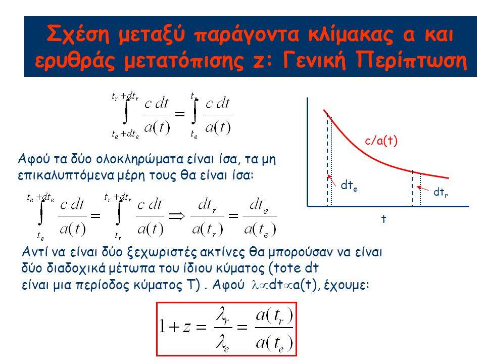 c/a(t) dt e dt r Αφού τα δύο ολοκληρώματα είναι ίσα, τα μη επικαλυπτόμενα μέρη τους θα είναι ίσα: Αντί να είναι δύο ξεχωριστές ακτίνες θα μπορούσαν να είναι δύο διαδοχικά μέτωπα του ίδιου κύματος (tote dt είναι μια περίοδος κύματος Τ).