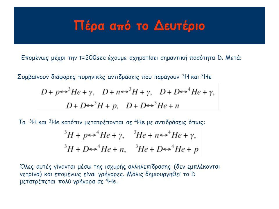 Πέρα από το Δευτέριο Επομένως μέχρι την t=200sec έχουμε σχηματίσει σημαντική ποσότητα D. Μετά; Συμβαίνουν διάφορες πυρηνικές αντιδράσεις που παράγουν