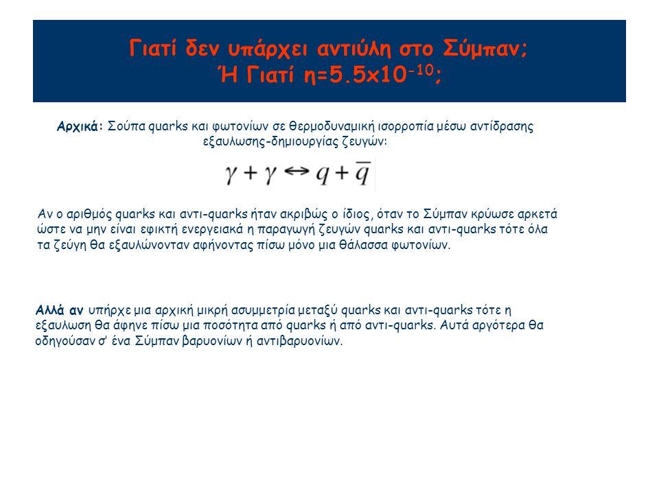 Γιατί δεν υπάρχει αντιύλη στο Σύμπαν; Ή Γιατί η=5.5x10 -10 ; Αρχικά: Σούπα quarks και φωτονίων σε θερμοδυναμική ισορροπία μέσω αντίδρασης εξαυλωσης-δη