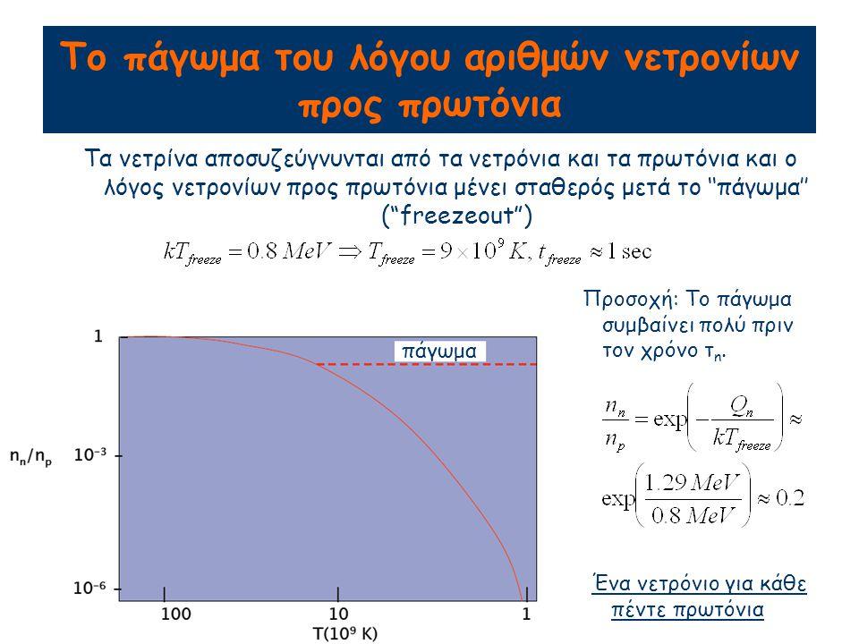 Τα νετρίνα αποσυζεύγνυνται από τα νετρόνια και τα πρωτόνια και ο λόγος νετρονίων προς πρωτόνια μένει σταθερός μετά το ''πάγωμα'' ( freezeout ) Ένα νετρόνιο για κάθε πέντε πρωτόνια Το πάγωμα του λόγου αριθμών νετρονίων προς πρωτόνια πάγωμα Προσοχή: Το πάγωμα συμβαίνει πολύ πριν τον χρόνο τ n.