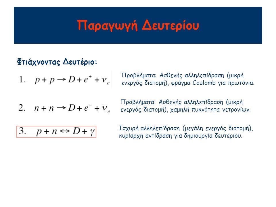 Παραγωγή Δευτερίου Φτιάχνοντας Δευτέριο: Προβλήματα: Ασθενής αλληλεπίδραση (μικρή ενεργός διατομή), φράγμα Coulomb για πρωτόνια.