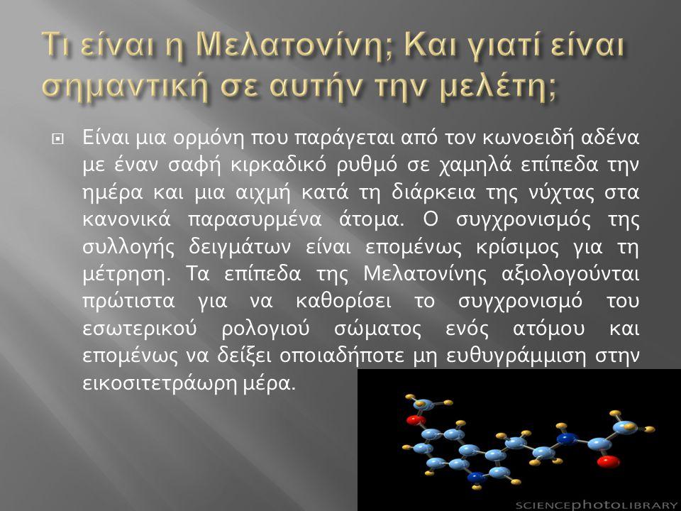  Πέντε ημέρες ή περισσότερα μετά από την μόλυνση ανθρώπινων ινοβλάστεων, οι κιρκαδικοί ρυθμοί συγχρονίστηκαν από 100 nM dexamethasone, και το προϊόν φως μετρήθηκε (3 μετρήσεις ανά βιοψία σύνολο 6 μετρήσεων ανά άτομο ).