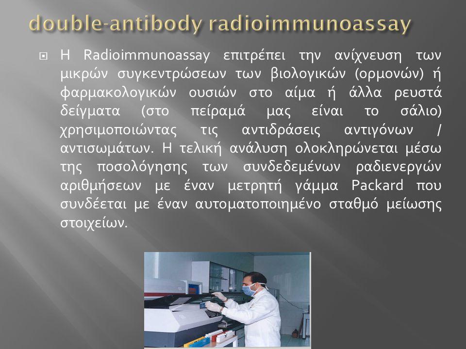  Η Radioimmunoassay επιτρέπει την ανίχνευση των μικρών συγκεντρώσεων των βιολογικών (ορμονών) ή φαρμακολογικών ουσιών στο αίμα ή άλλα ρευστά δείγματα