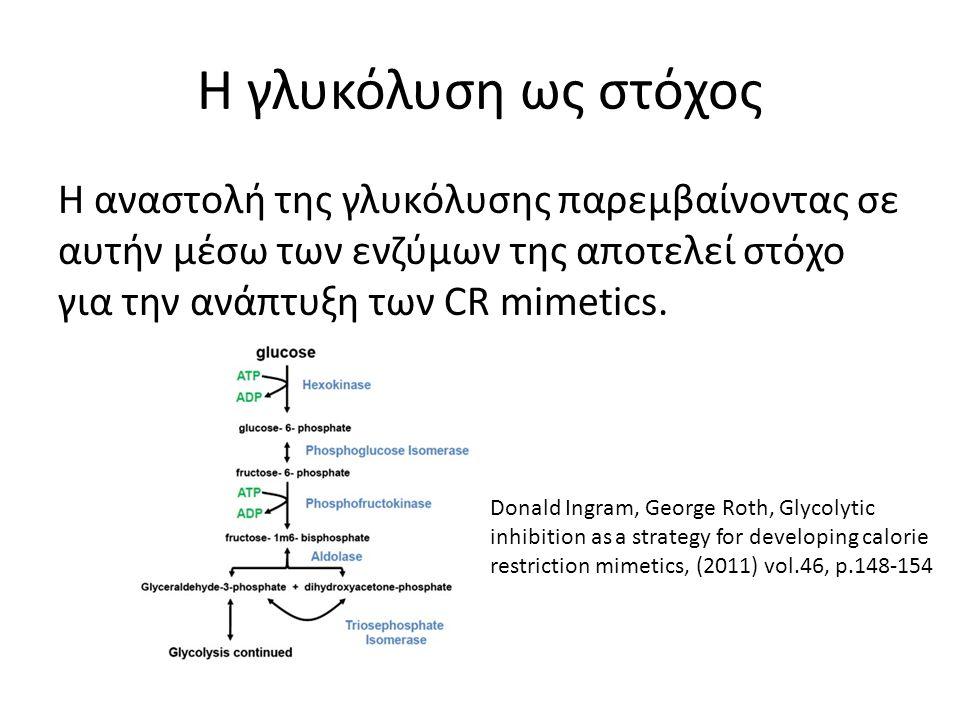 Η γλυκόλυση ως στόχος Η αναστολή της γλυκόλυσης παρεμβαίνοντας σε αυτήν μέσω των ενζύμων της αποτελεί στόχο για την ανάπτυξη των CR mimetics.