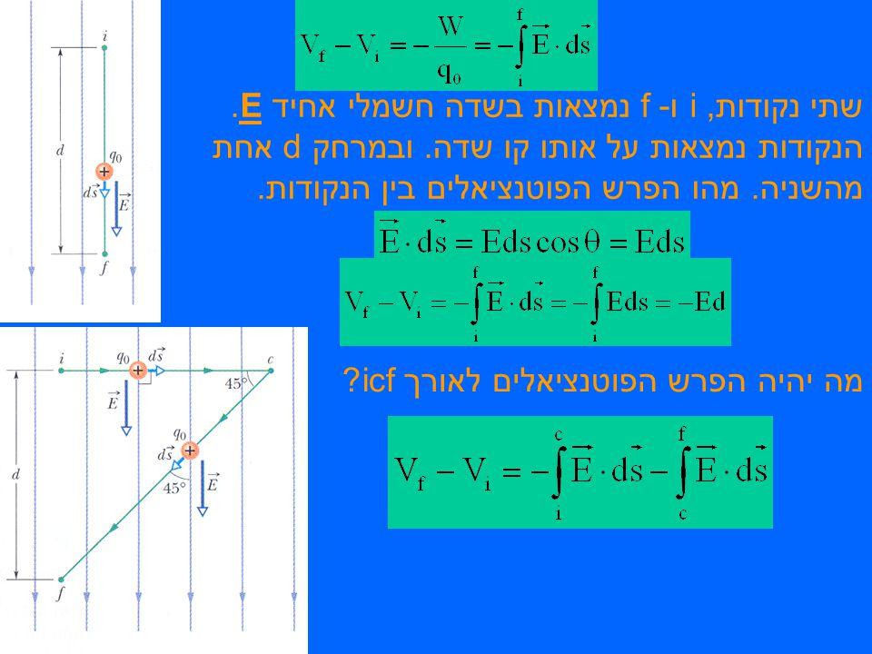 שתי נקודות, i ו- f נמצאות בשדה חשמלי אחיד E. הנקודות נמצאות על אותו קו שדה.