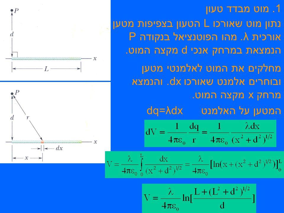 1. מוט מבדד טעון נתון מוט שאורכו L הטעון בצפיפות מטען אורכית λ.