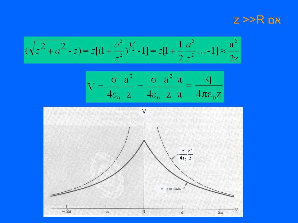 אם z >>R V V