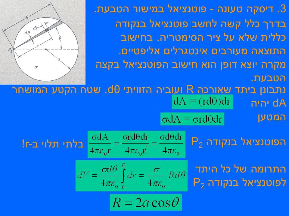 3. דיסקה טעונה - פוטנציאל במישור הטבעת.