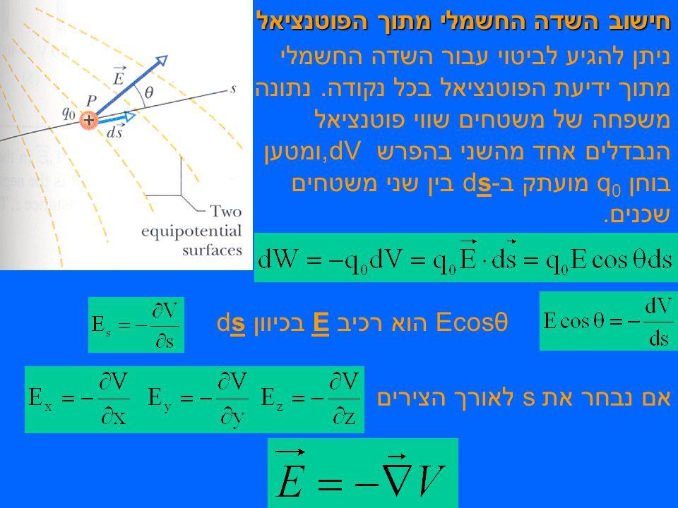 חישוב השדה החשמלי מתוך הפוטנציאל ניתן להגיע לביטוי עבור השדה החשמלי מתוך ידיעת הפוטנציאל בכל נקודה.