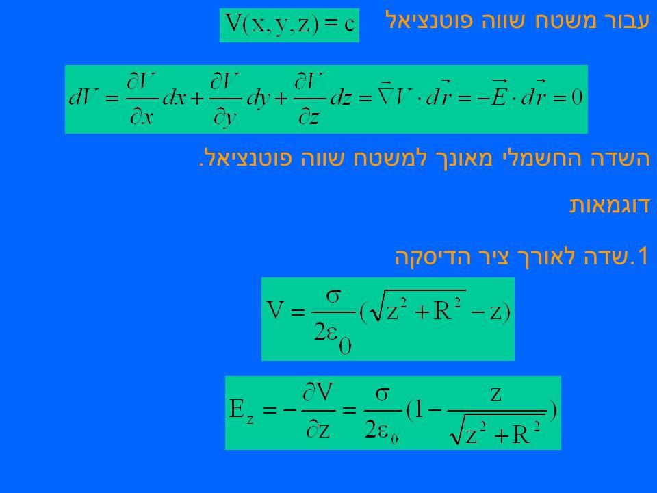 עבור משטח שווה פוטנציאל השדה החשמלי מאונך למשטח שווה פוטנציאל. דוגמאות 1.שדה לאורך ציר הדיסקה