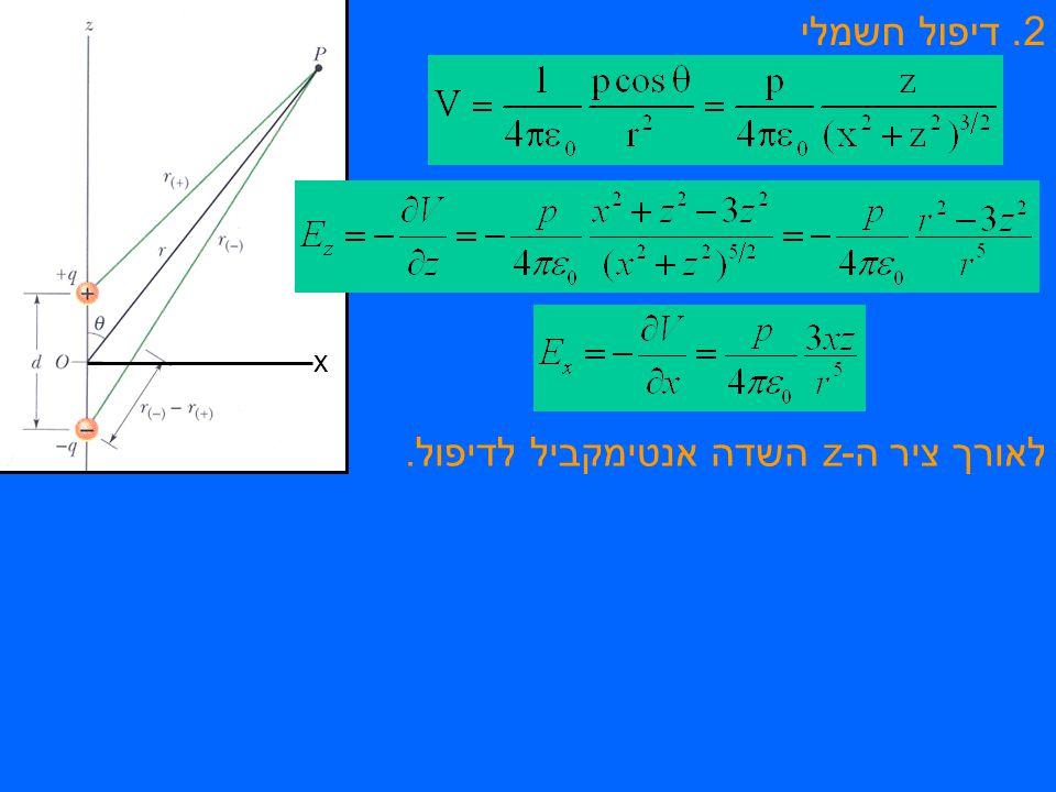 2. דיפול חשמלי x לאורך ציר ה-z השדה אנטימקביל לדיפול.
