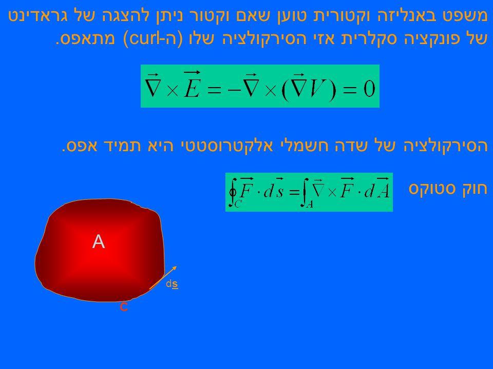 משפט באנליזה וקטורית טוען שאם וקטור ניתן להצגה של גראדינט של פונקציה סקלרית אזי הסירקולציה שלו (ה-curl) מתאפס.