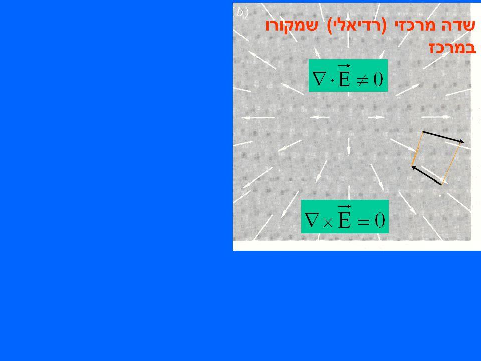 שדה מרכזי (רדיאלי) שמקורו במרכז
