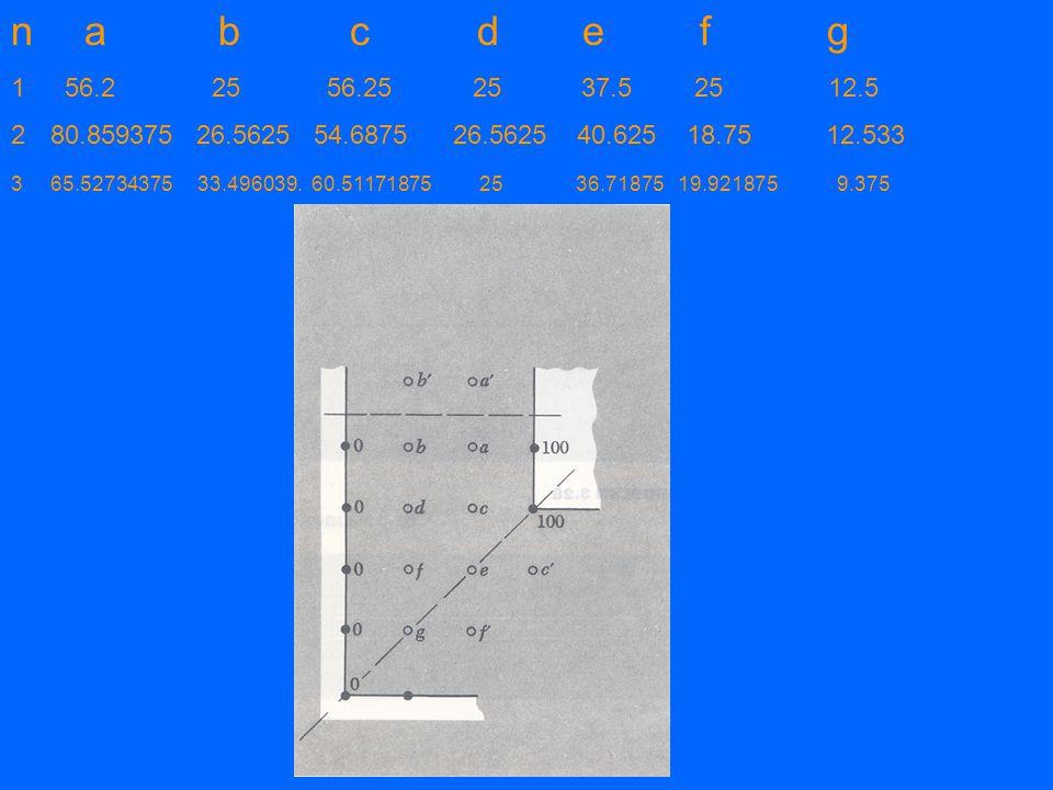 n a b c d e f g 1 56.2 2556.25 25 37.5 25 12.5 280.859375 26.5625 54.6875 26.5625 40.625 18.75 12.533 365.52734375 33.496039.