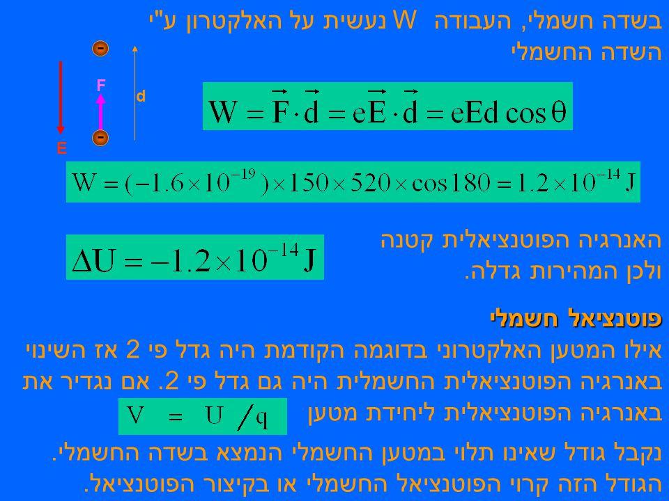 E F d בשדה חשמלי, העבודה W נעשית על האלקטרון ע י השדה החשמלי האנרגיה הפוטנציאלית קטנה ולכן המהירות גדלה.